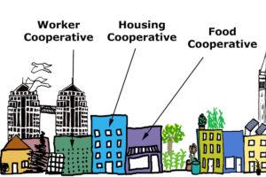 Genossenschaften, Cooperatives